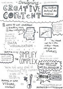Cheung - Designing Creative Content