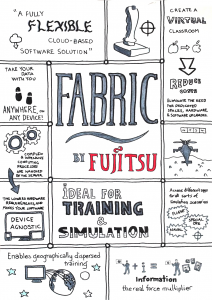 Fabric - Training